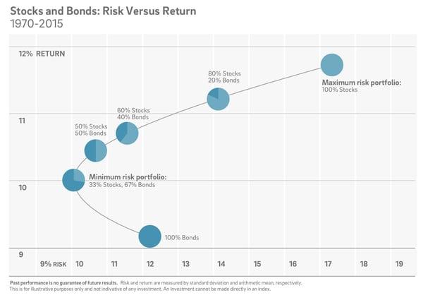 risk:return 2.jpg