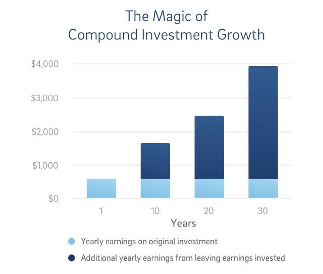 compounding interest.jpg